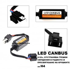 LED CANBUS за H4